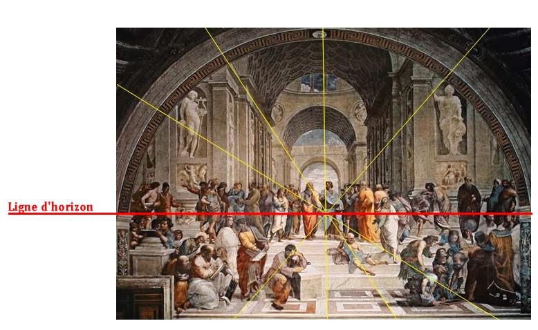 école d'athènes, Raphael