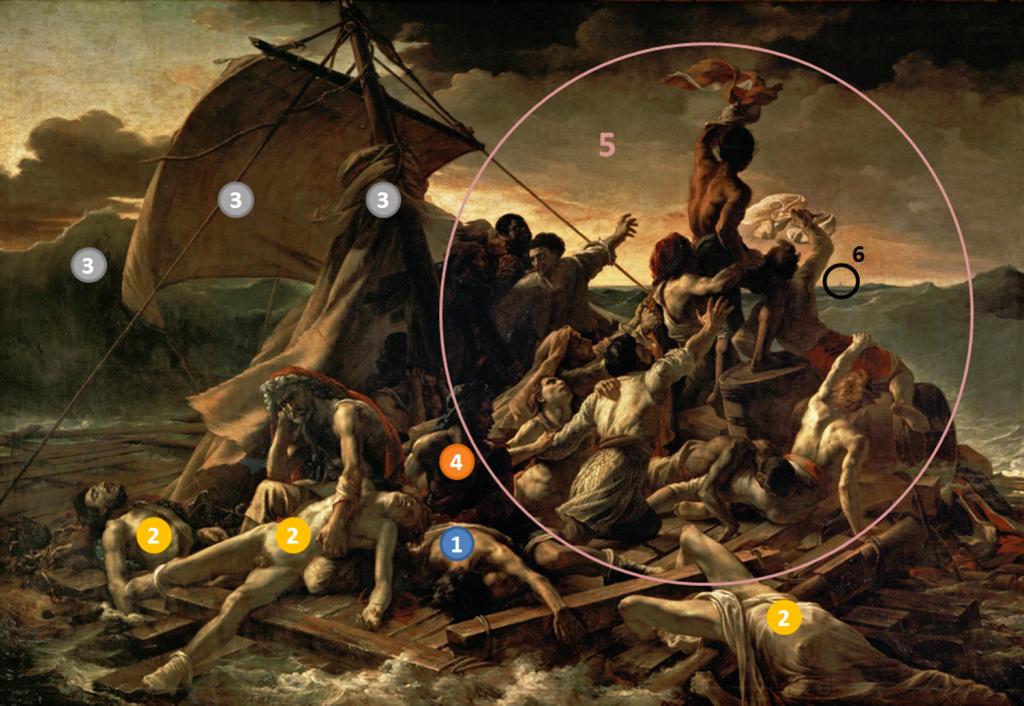 radeau de la méduse géricault analyse
