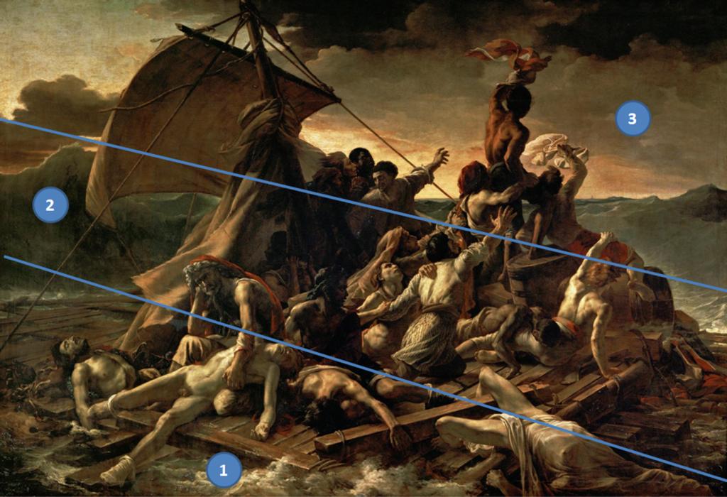 radeau de la méduse géricault composition