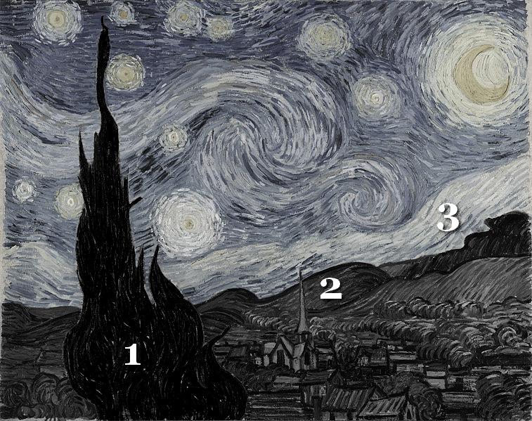 nuit étoilée van gogh composition