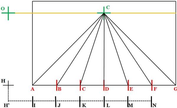 méthode perspective alberti