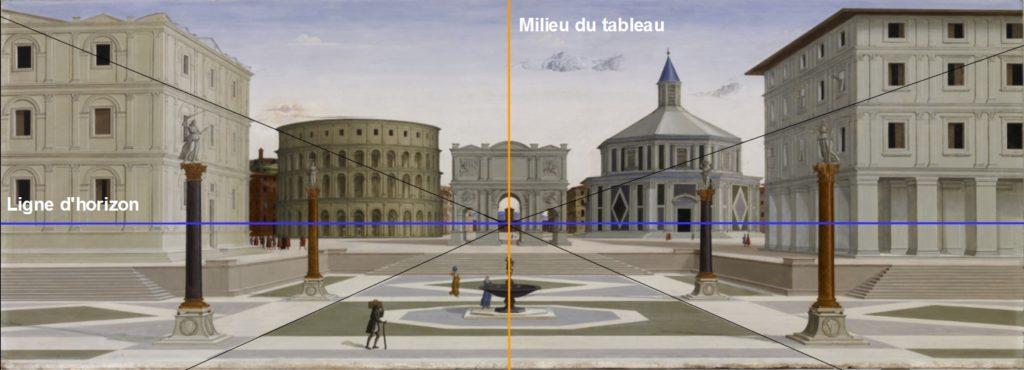 La Cité Idéale de Fra Carnevale : perspective